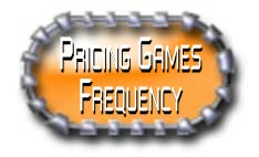 Pricing Games Game Playings Frequencies