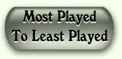 Most Played to the Least Played Pricing Games