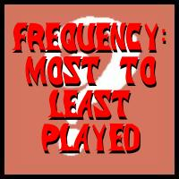 Pricing Games Frequency: Most to Least Played