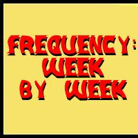 Pricing Games Frequency: Week By Week