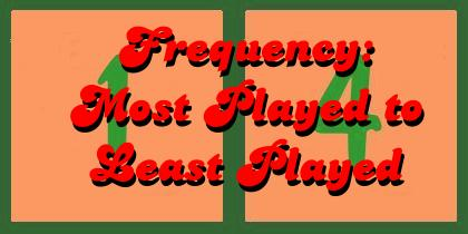 Pricing Game Frequency: Most Played to Least Played
